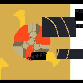 発電の方法【その3】(原子力発電の仕組み)