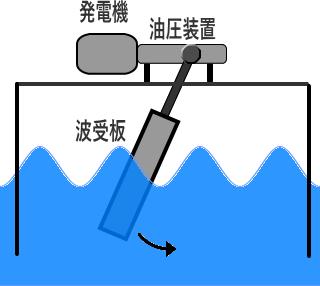 潮力発電3.png