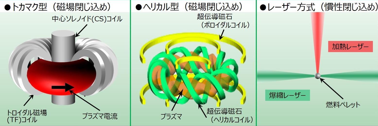 核融合.jpg