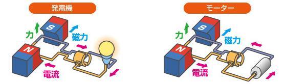 発電の原理.jpg