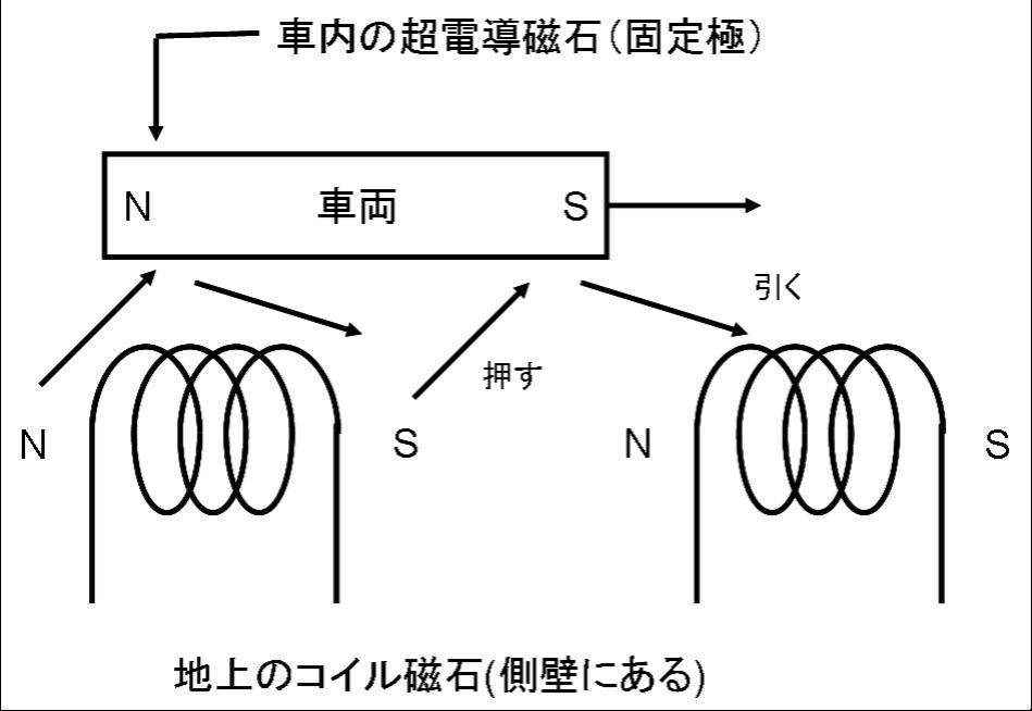 図(リニア01).png