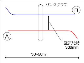 パンタグラフ.png