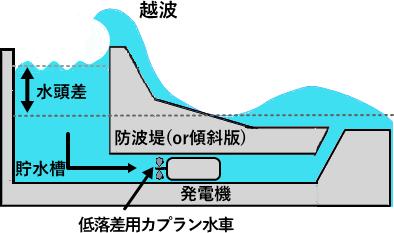 潮力発電1.png