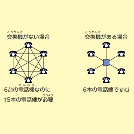 交換機(日立).png