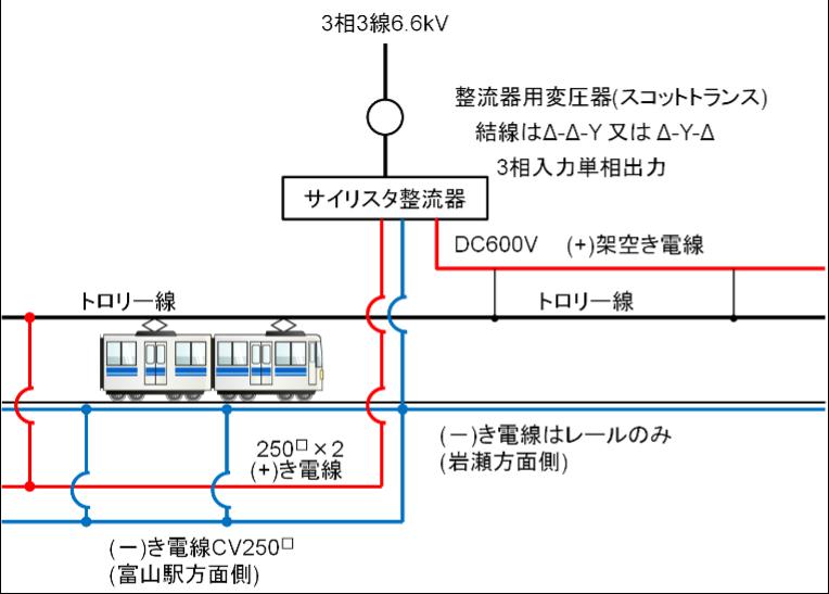 ライトレール架線図.png